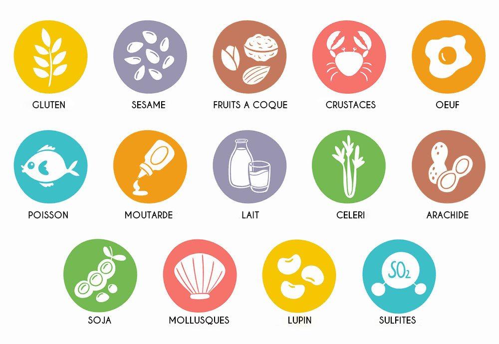 Liste des allergènes